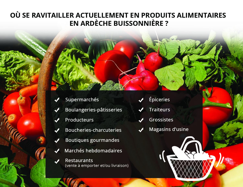Covid 19 - Où se ravitailler actuellement en produits alimentaires en Ardèche Buissonnière ?